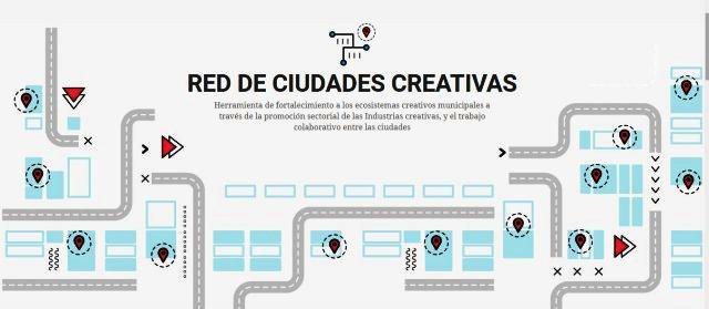 Ciudad Creativa