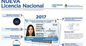 Nueva Licencia de Conducir